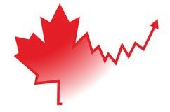 Bonnes nouvelles pour le Canada Photo libre de droits