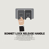 Bonnet Lock Release Handle With Hand Royalty Free Stock Photos