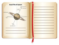Book of axial tilt of Saturn Royalty Free Stock Photos