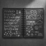 Book of  hand drawn web design diagram Stock Images