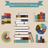 Book Infographics Elements set Stock Image