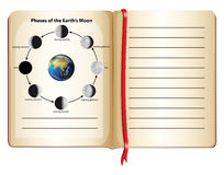 Book with phases of the earth's moon on page Stock Image