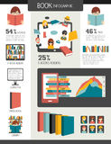 Book and reading infographics. Royalty Free Stock Photography