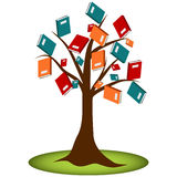 Book Reading Knowledge Tree Stock Images