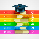 Book stack info on white background Royalty Free Stock Image