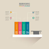 Books and graduation cap on shelf with timeline infographic. Royalty Free Stock Image