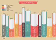 Books Infographic Stock Image