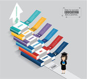 Books step by step education infographic. Stock Photography