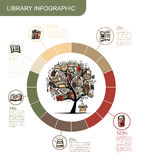 Bookshelf tree. Library infographic for your Stock Photos
