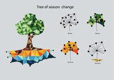 Boom van al seizoenverandering Stock Afbeeldingen