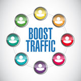Boost traffic people diagram illustration design Royalty Free Stock Photos