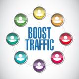 boost traffic people diagram illustration design Royalty Free Stock Photos