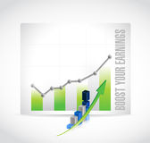 Boost your earnings business graph illustration Royalty Free Stock Images