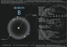Boratom Stockfotografie