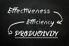 Bord met tekstdoeltreffendheid, efficiency en productiviteit royalty-vrije stock afbeelding