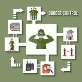 Border Guard Icon Flat Royalty Free Stock Images
