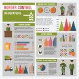 Border Guard Infographics Stock Image