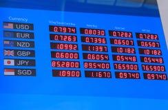 Bordo di tasso di cambio Immagini Stock Libere da Diritti