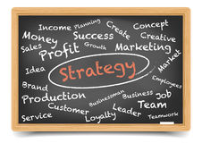 Bordstrategie Royalty-vrije Stock Foto's