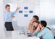 Bored businesspeople at presentation Stock Photos