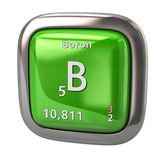 Boron B chemical element from the periodic table green icon royalty free illustration