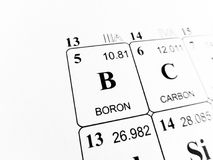 Boron on the periodic table of the elements royalty free stock photos