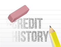 Borradura de su concepto de la historia de crédito Imágenes de archivo libres de regalías