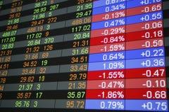 Borsa valori Fotografie Stock Libere da Diritti