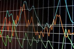 Borsa valori dello schermo di affari Immagini Stock