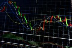 Borsa valori dello schermo di affari Fotografie Stock Libere da Diritti