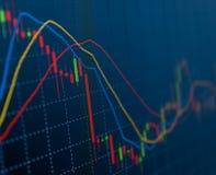 Borsa valori dello schermo di affari Immagine Stock
