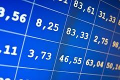 Borsa valori in linea Immagine Stock Libera da Diritti