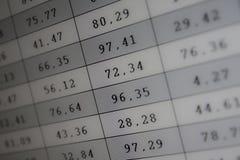 Borsa valori in linea Fotografie Stock