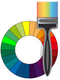 borstemålning vektor illustrationer