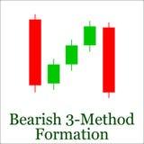 Borsukowaty 3-Method formaci candlestick mapy wzór Set puszka Zdjęcia Stock
