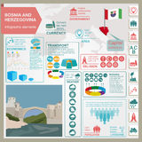 Bosnia and Herzegovina infographics, statistical data, sights Stock Image