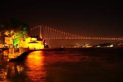 Bosphorus Royalty Free Stock Photography