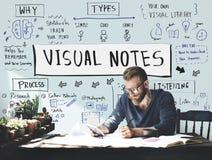Bosquejar concepto visual de las ideas de la escritura del diseño de las notas Foto de archivo