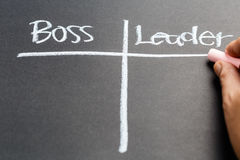 Boss and Leader. Hand writing Boss versus Leader concept on chalkboard Royalty Free Stock Photos