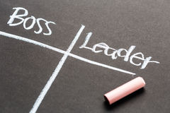 Boss and Leader. Boss versus Leader concept on chalkboard Stock Photo
