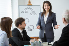 Boss leading business meeting Royalty Free Stock Photos