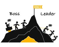 Boss vs leader diffrences in leadership. On this picture you can see differences between tue keader and boss working style and leading the team Royalty Free Stock Photography