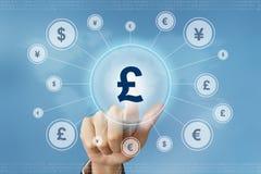 Botón de la moneda de la libra británica de la prensa de la mano del negocio Imagen de archivo libre de regalías
