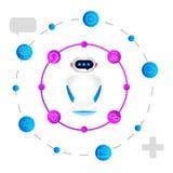 Bot di chiacchierata, assistenza virtuale del robot Caratteristiche e funzioni di intelligenza artificiale Illustrazione piana di Fotografia Stock Libera da Diritti