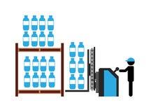 Bottling Company design Stock Photos