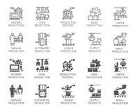 Bottoni automatici e manuali di produzione Insieme delle icone nelle progettazioni di glifo e della linea Etichette del piano del illustrazione vettoriale