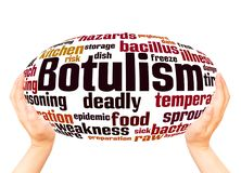 Botulism word cloud hand sphere concept. On white background royalty free stock image
