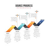 Bounce Progress Infographic Royalty Free Stock Photography