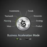 Bouton - accélération d'affaires Image stock