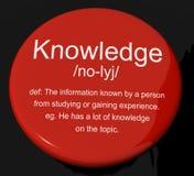 Bouton de définition de la connaissance montrant l'intelligence de l'information et Photographie stock